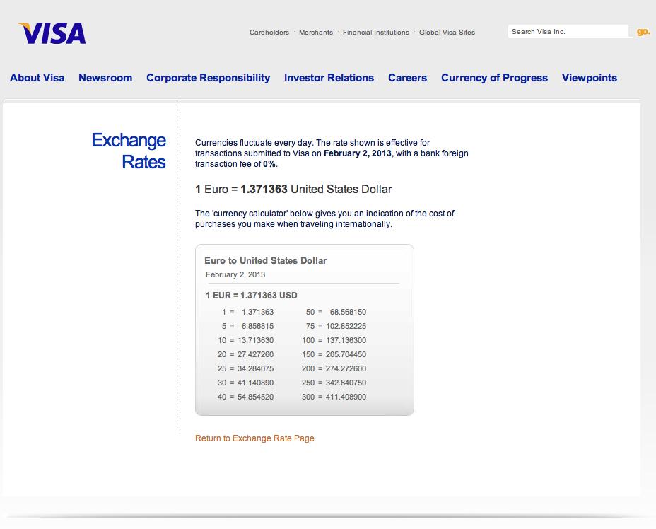 Visa forex exchange rates